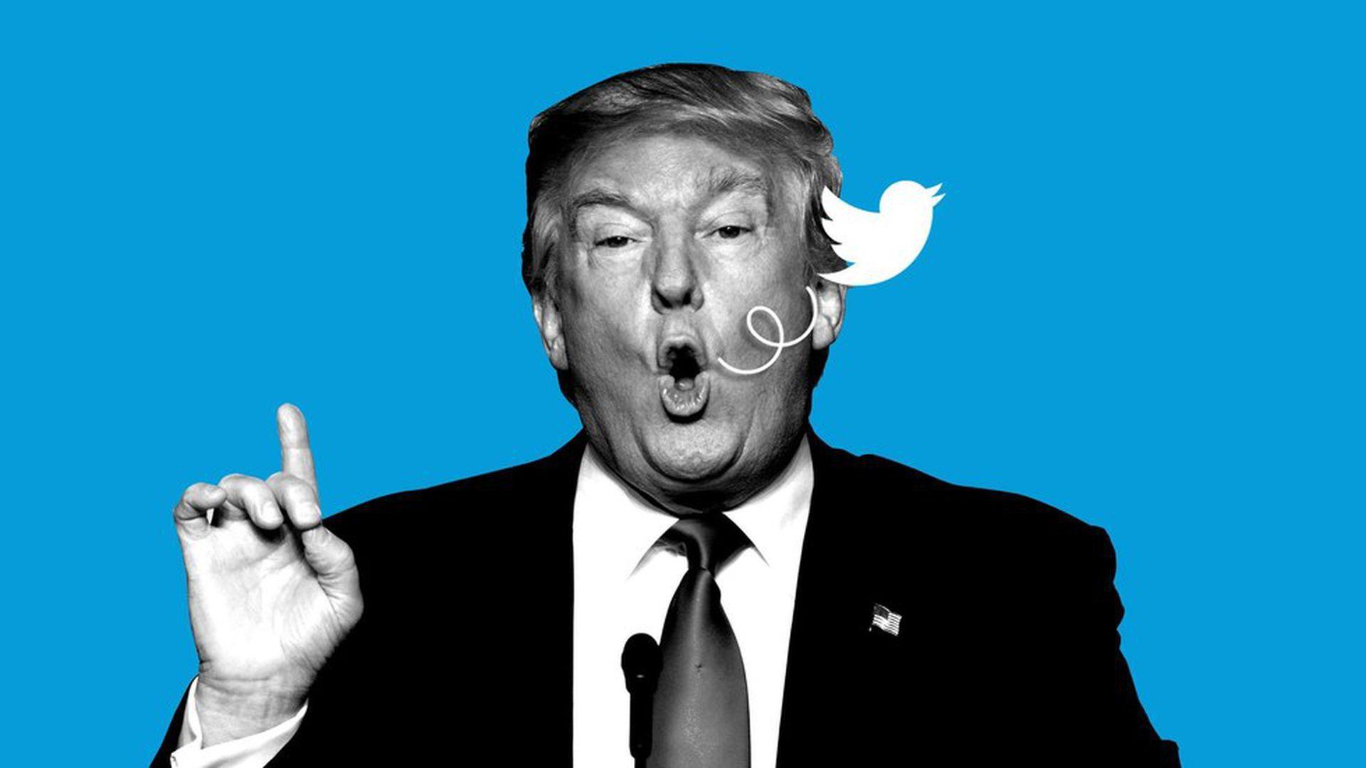 Вопрос о закрытии Twitter